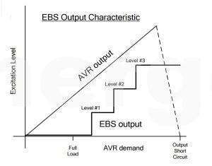 Схема EBC для AS480